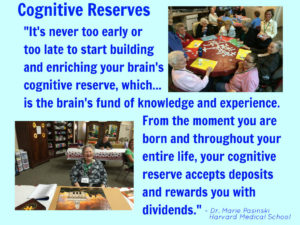 Cognitive Reserves. never too old or too late.2